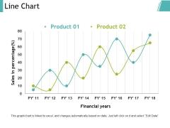 Line Chart Ppt PowerPoint Presentation File Skills