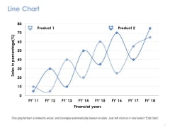Line Chart Ppt PowerPoint Presentation Gallery Guide