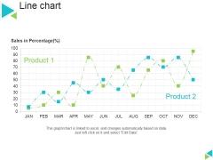 Line Chart Ppt PowerPoint Presentation Gallery Master Slide