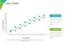 Line Chart Ppt PowerPoint Presentation Gallery Objects