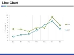 Line Chart Ppt PowerPoint Presentation Gallery Summary