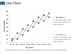 Line Chart Ppt PowerPoint Presentation Guide