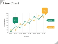 Line Chart Ppt PowerPoint Presentation Icon Deck