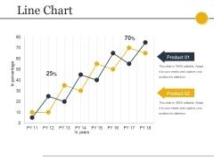 Line Chart Ppt PowerPoint Presentation Ideas Demonstration