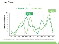 Line Chart Ppt PowerPoint Presentation Ideas Diagrams
