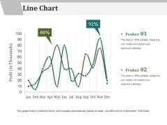 Line Chart Ppt PowerPoint Presentation Ideas Icon