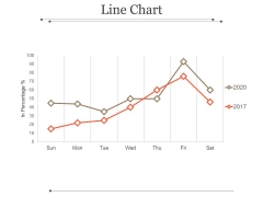 Line Chart Ppt PowerPoint Presentation Ideas