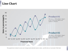 Line Chart Ppt PowerPoint Presentation Infographic Template Master Slide