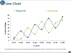Line Chart Ppt PowerPoint Presentation Infographics File Formats