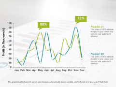Line Chart Ppt PowerPoint Presentation Infographics Format Ideas