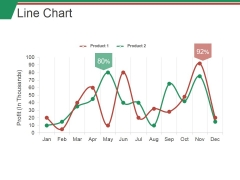 Line Chart Ppt PowerPoint Presentation Inspiration Microsoft