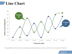 Line Chart Ppt PowerPoint Presentation Inspiration Mockup