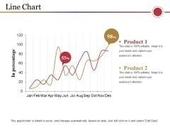 Line Chart Ppt PowerPoint Presentation Inspiration Samples