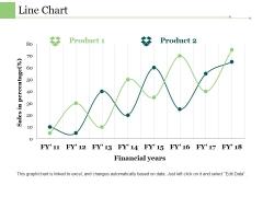 Line Chart Ppt PowerPoint Presentation Inspiration Smartart