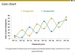 Line Chart Ppt PowerPoint Presentation Inspiration Vector
