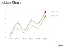 Line Chart Ppt PowerPoint Presentation Layouts Microsoft