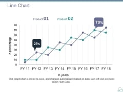 Line Chart Ppt PowerPoint Presentation Layouts Show
