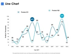 Line Chart Ppt PowerPoint Presentation Model Examples