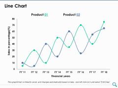 Line Chart Ppt PowerPoint Presentation Model Model