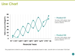 Line Chart Ppt PowerPoint Presentation Model Sample