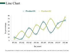 Line Chart Ppt PowerPoint Presentation Model Summary