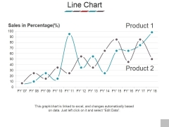 Line Chart Ppt PowerPoint Presentation Outline Samples