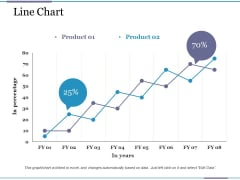 Line Chart Ppt PowerPoint Presentation Pictures File Formats