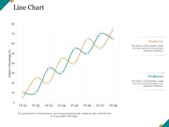 Line Chart Ppt PowerPoint Presentation Pictures Graphics