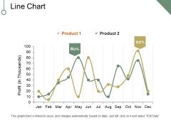 Line Chart Ppt PowerPoint Presentation Pictures Portfolio