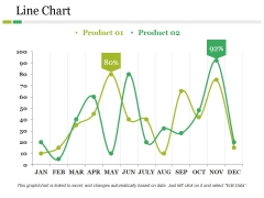 Line Chart Ppt PowerPoint Presentation Pictures Structure