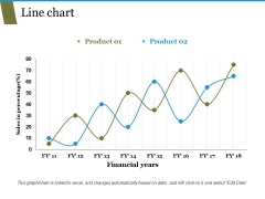 Line Chart Ppt PowerPoint Presentation Pictures Templates
