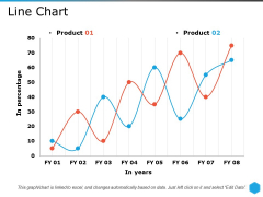 Line Chart Ppt PowerPoint Presentation Pictures Themes