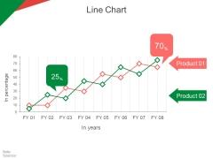 Line Chart Ppt PowerPoint Presentation Professional Smartart