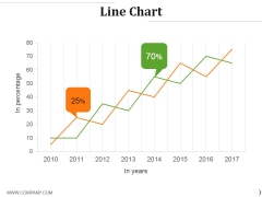 Line Chart Ppt PowerPoint Presentation Professional Template