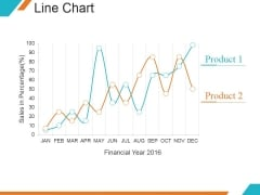 Line Chart Ppt PowerPoint Presentation Samples