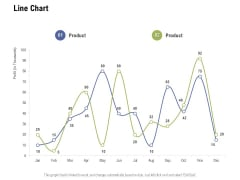 Line Chart Ppt PowerPoint Presentation Show Outline