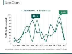 Line Chart Ppt PowerPoint Presentation Show Pictures