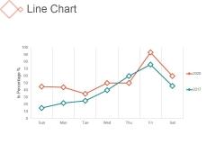Line Chart Ppt PowerPoint Presentation Show