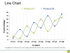 Line Chart Ppt PowerPoint Presentation Slides Inspiration