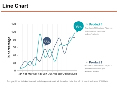Line Chart Ppt PowerPoint Presentation Styles Introduction