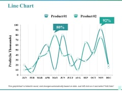 Line Chart Ppt PowerPoint Presentation Summary Demonstration