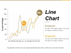 Line Chart Ppt PowerPoint Presentation Summary File Formats