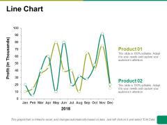 Line Chart Ppt PowerPoint Presentation Summary Ideas