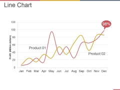 Line Chart Ppt PowerPoint Presentation Summary Information