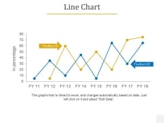 Line Chart Ppt PowerPoint Presentation Summary Picture