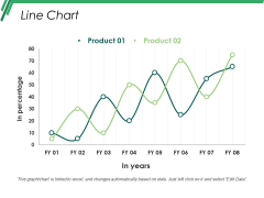 Line Chart Ppt PowerPoint Presentation Summary Topics