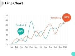 Line Chart Ppt PowerPoint Presentation Visual Aids