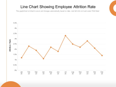 Line Chart Showing Employee Attrition Rate Ppt PowerPoint Presentation Ideas Graphic Images