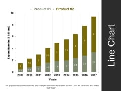 Line Chart Template 1 Ppt PowerPoint Presentation Styles Summary