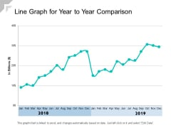 Line Graph For Year To Year Comparison Ppt PowerPoint Presentation Show Graphics Example